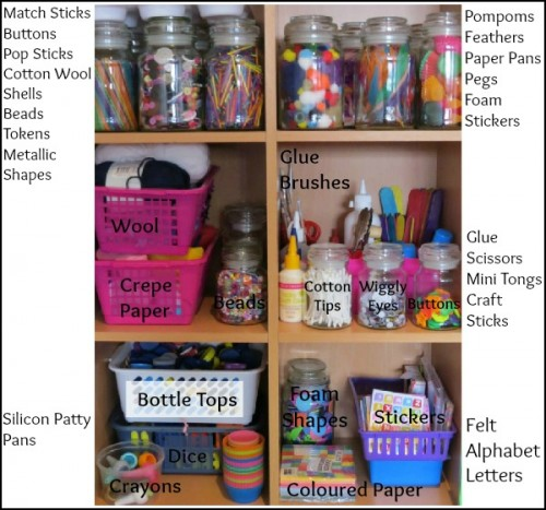 list of art and craft supplies