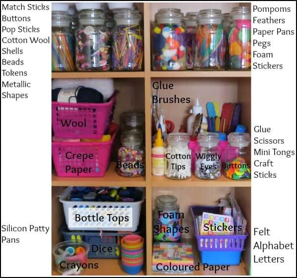 List Of Art And Craft Supplies