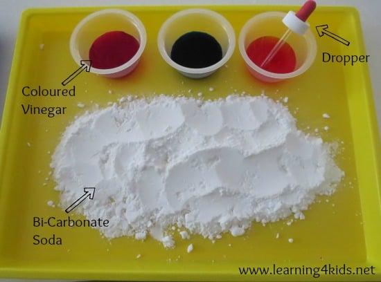 Bi-Carbonate Soda and Vinegar Experiment