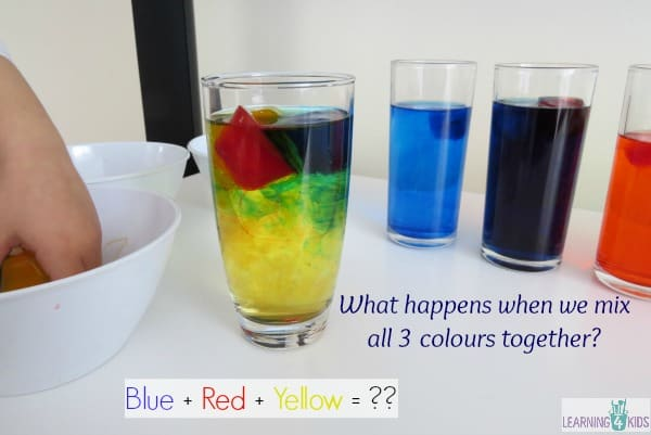 Mixing primary colours - what happens when we mix all 3 colours together