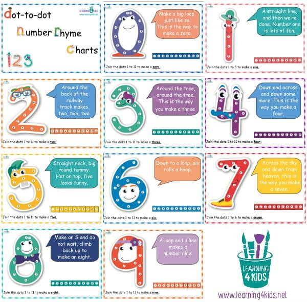 Dot-to-Dot Number rhyme Charts - numbers 0-9