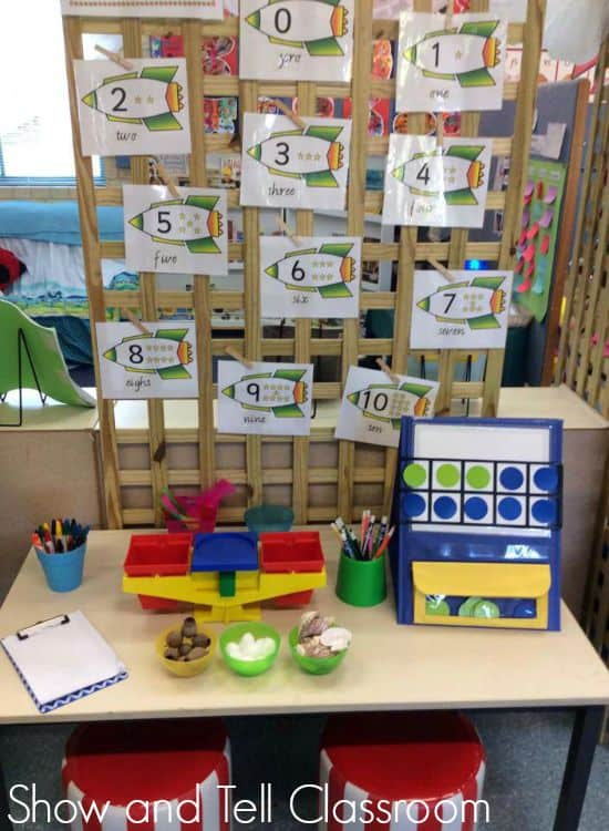 Classroom Whiteboard Ideas ~ Ms fry and guthridge s pre primary classroom learning