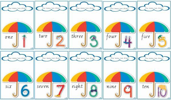Cursive Print Counting Raindrops printable play dough mats. Counting Activity.